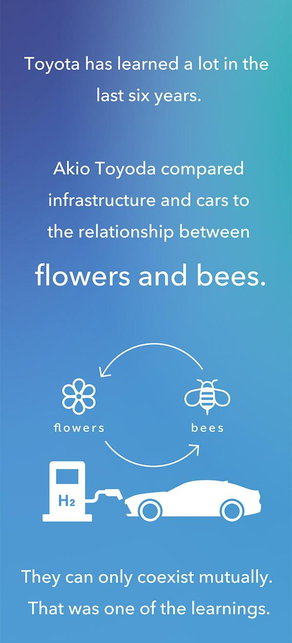 Infrastructure and cars can be like the relationship between flowers and bees. They can only coexist mutually.