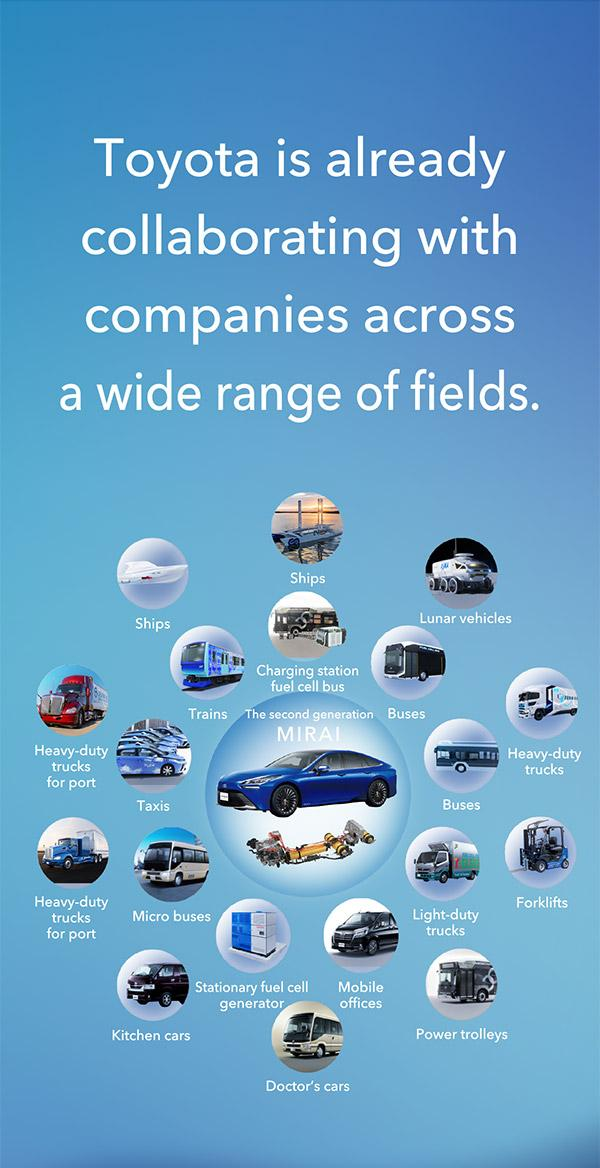 Toyota is already collaborating with companies across a wide range of fields.