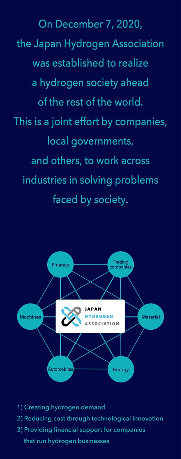 On December 7, 2020, the Japan Hydrogen Association was established to realize a hydrogen society ahead of the rest of the world.