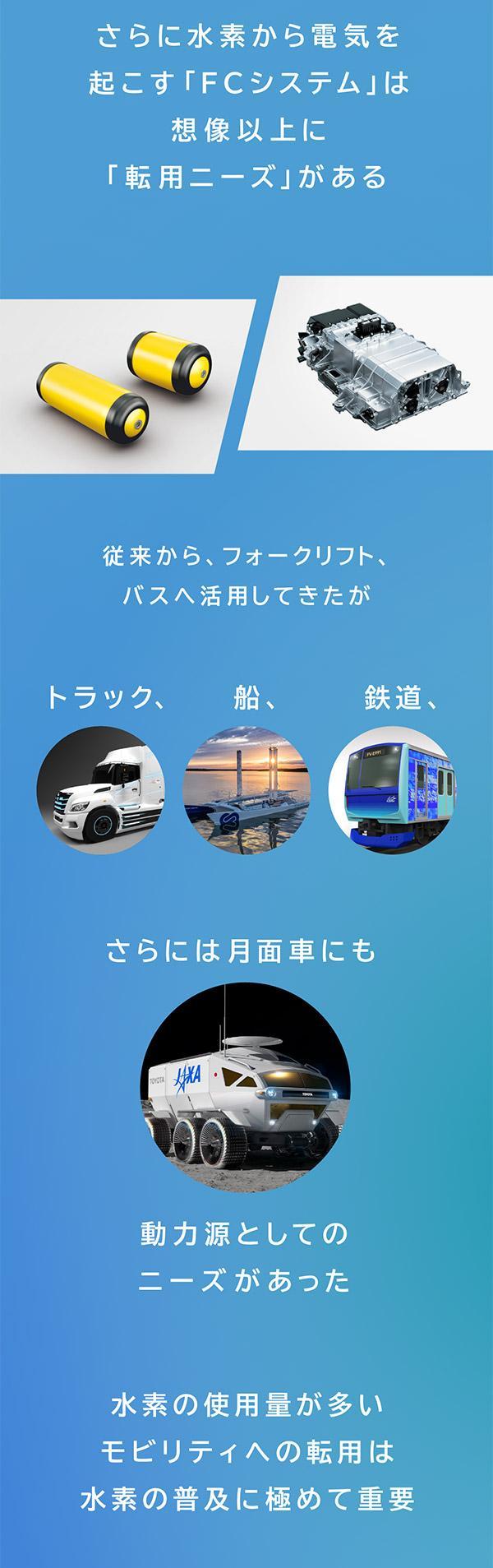 水素から電気を起こすFCシステムはトラック、船、鉄道、月面車などにも転用ニーズがある